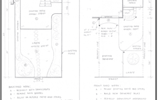 Concept designs for a backyard garden with a front yard relay