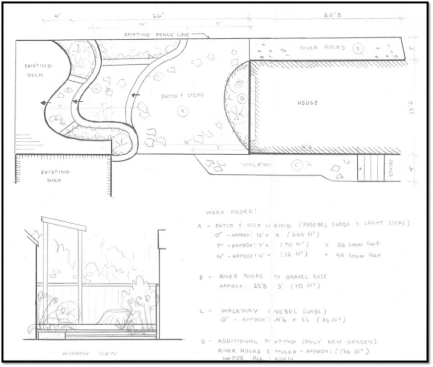 Concept designs for a backyard